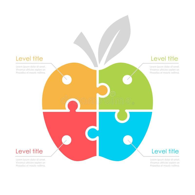Vierteiliges Diagramm mit Apfel vektor abbildung