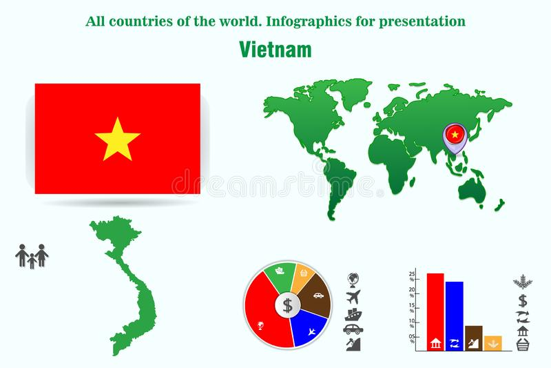 vietnam Alle Länder der Welt Infographics für Darstellung lizenzfreie abbildung