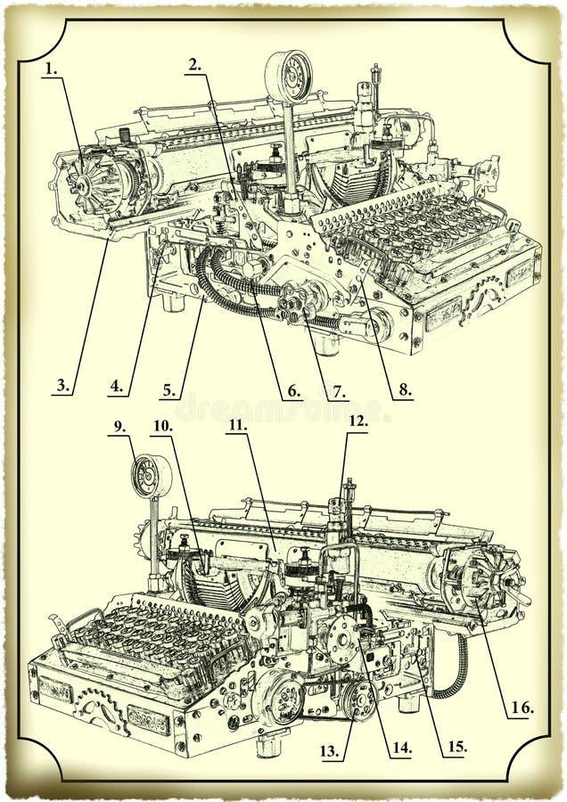 Vieux dessin de la machine à écrire. illustration libre de droits