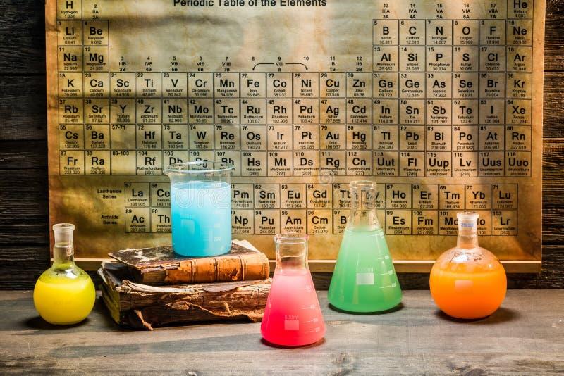 Vieux laboratoire chimique avec la table des éléments périodique photographie stock