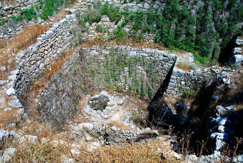View to Ain el-Malik or Kings Spring in Ancient Byblos ruin, Jubayl, Lebanon stock photos