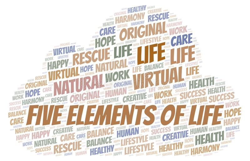 Vijf Elementen van de wolk van het het Levenswoord stock illustratie