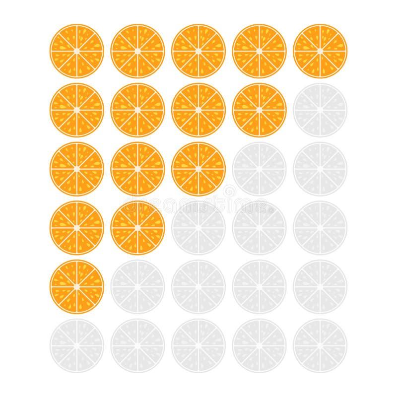 Vijf sinaasappelen die pictogram schatten Evaluatie van het hotel, de dienst, product, kwaliteit Niveauresultaten of lifes in het vector illustratie