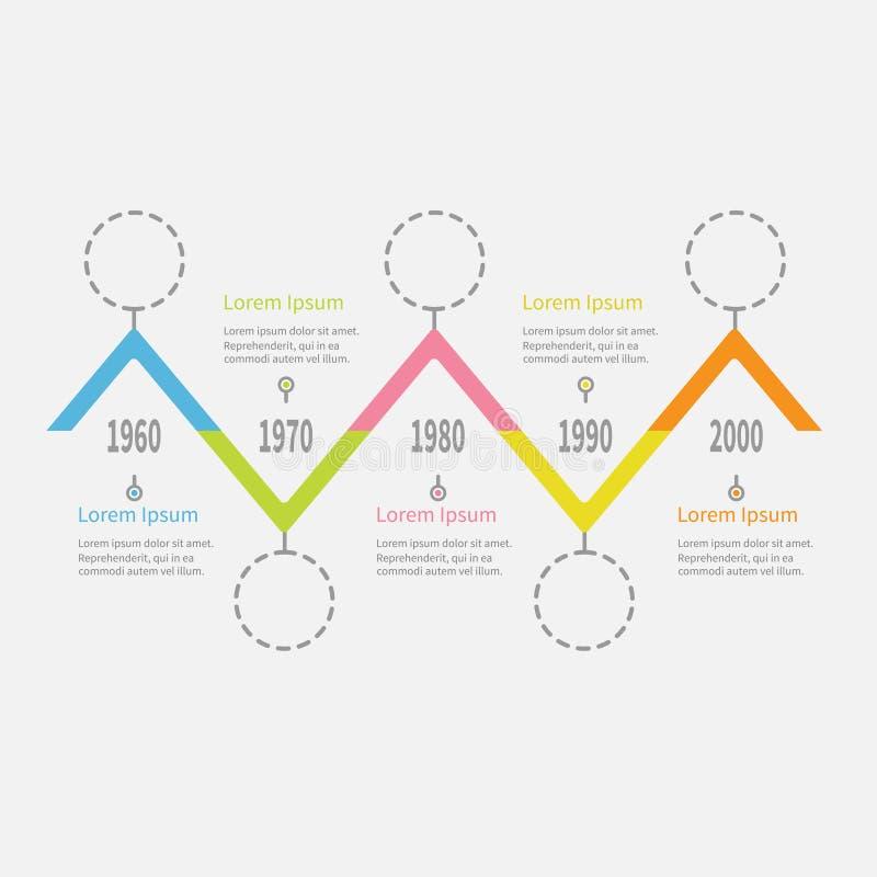 Vijf stapchronologie Infographic Streepjelijn om cirkel Het kleurrijke segment van de driehoekshoek malplaatje Vlak Ontwerp Witte vector illustratie