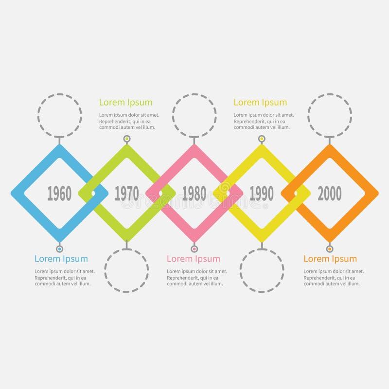 Vijf stapchronologie Infographic Streepjelijn om cirkel Kleurrijk groot ruit vierkant segment malplaatje Vlak Ontwerp witte backg vector illustratie