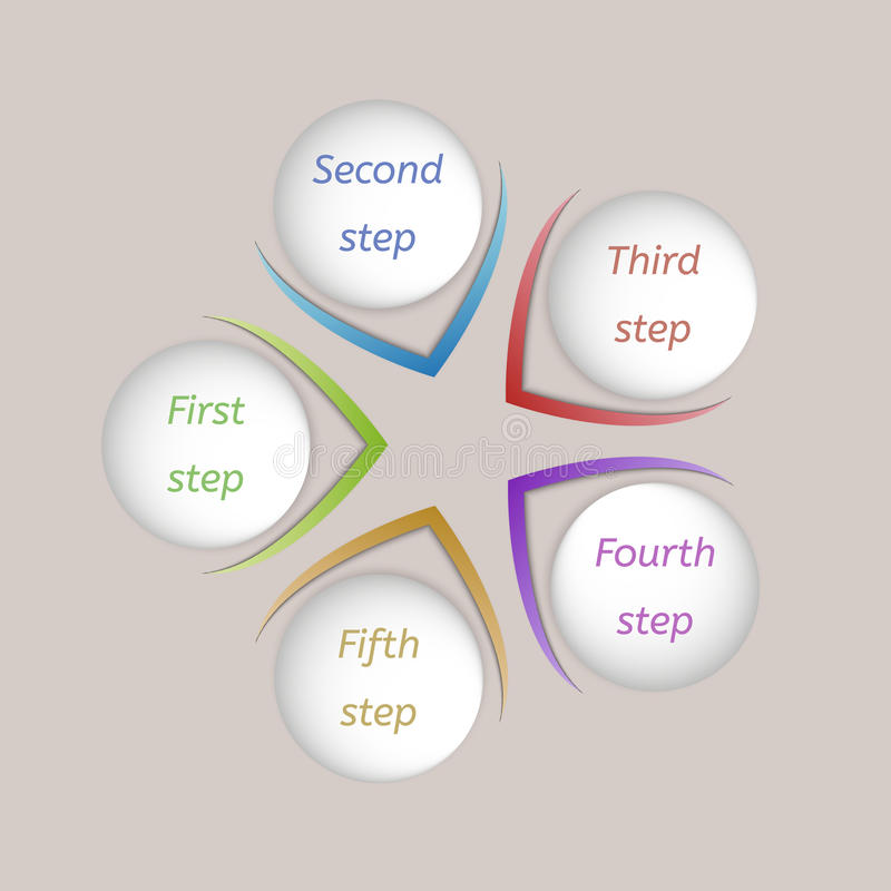 Vijf stappen royalty-vrije illustratie