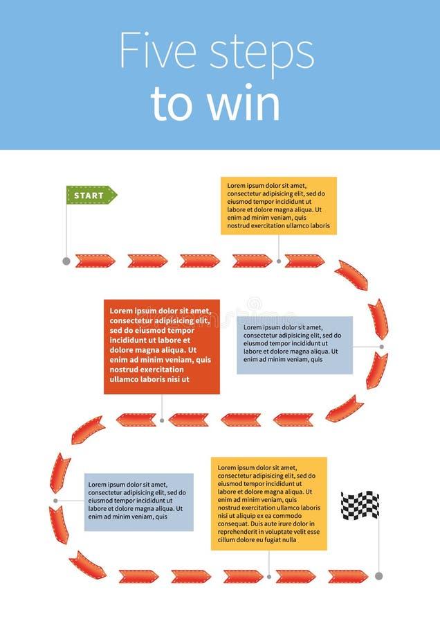 Vijf te winnen stappen vector illustratie