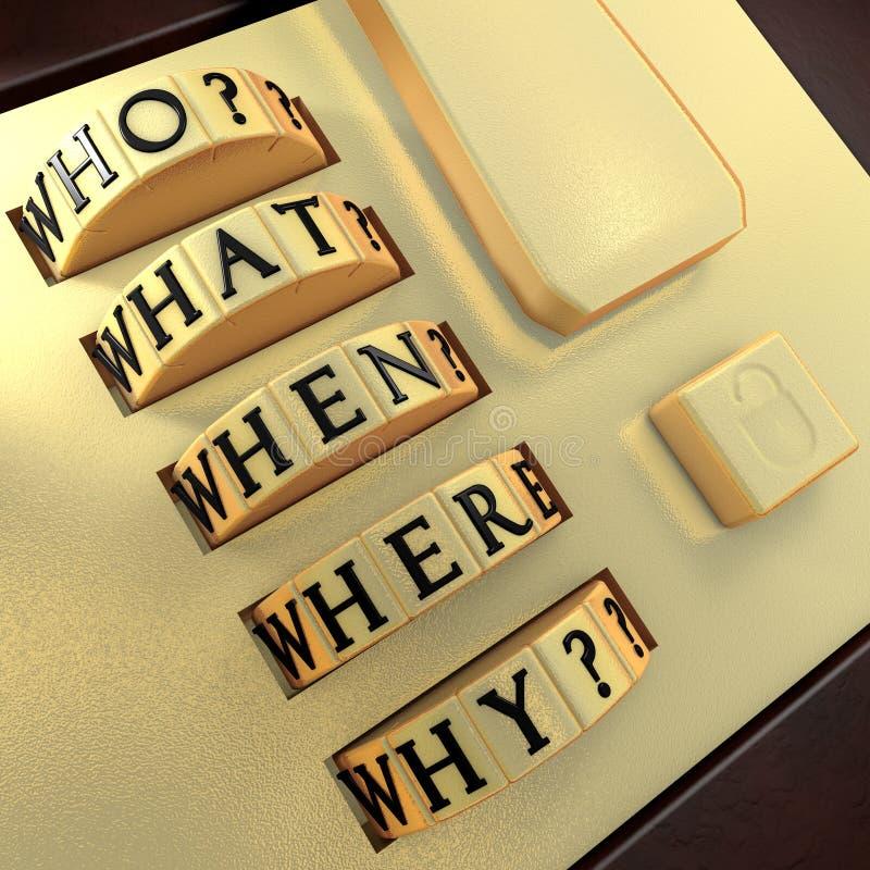 Vijf Ws: Who? Wat? Waar? Wanneer? Waarom? stock illustratie
