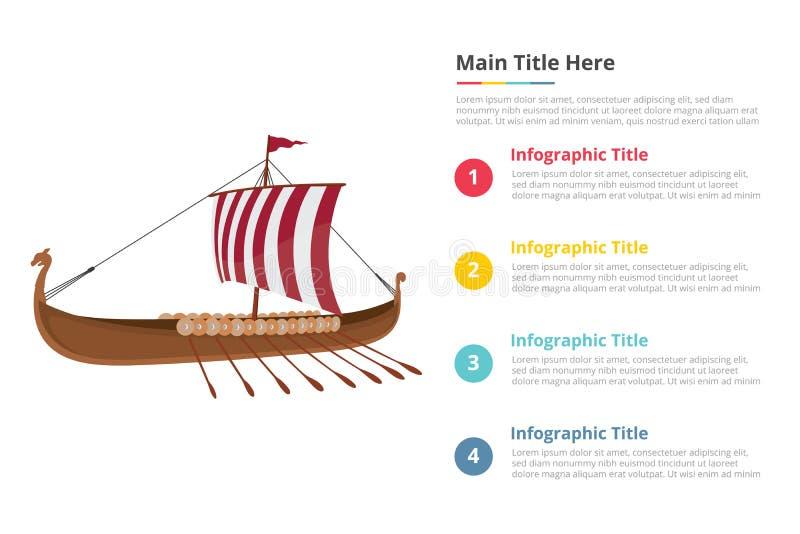 Viking-het malplaatje van schipinfographics met 4 punten van de beschrijving van de beschikbare ruimtetekst - vector stock illustratie