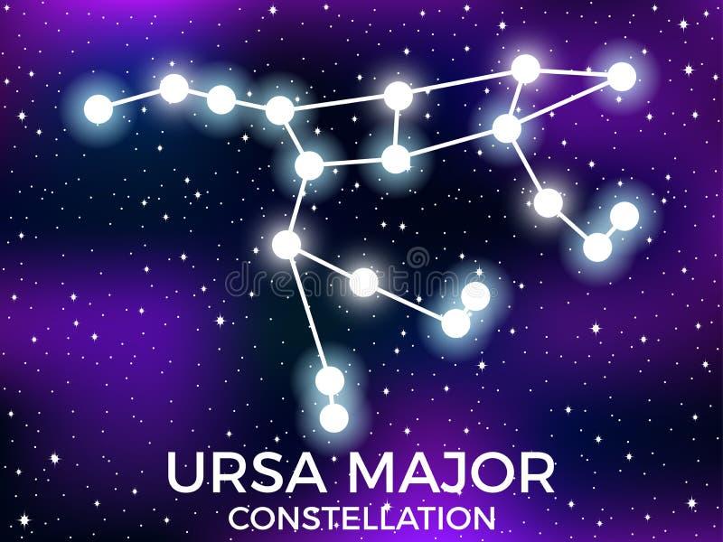 viktig ursa f?r konstellation starry nattsky zodiac f?r symboler tolv f?r illustrationsdesigntecken olik Klunga av stjärnor och g vektor illustrationer