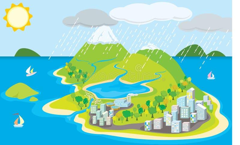 Ville d'île illustration stock
