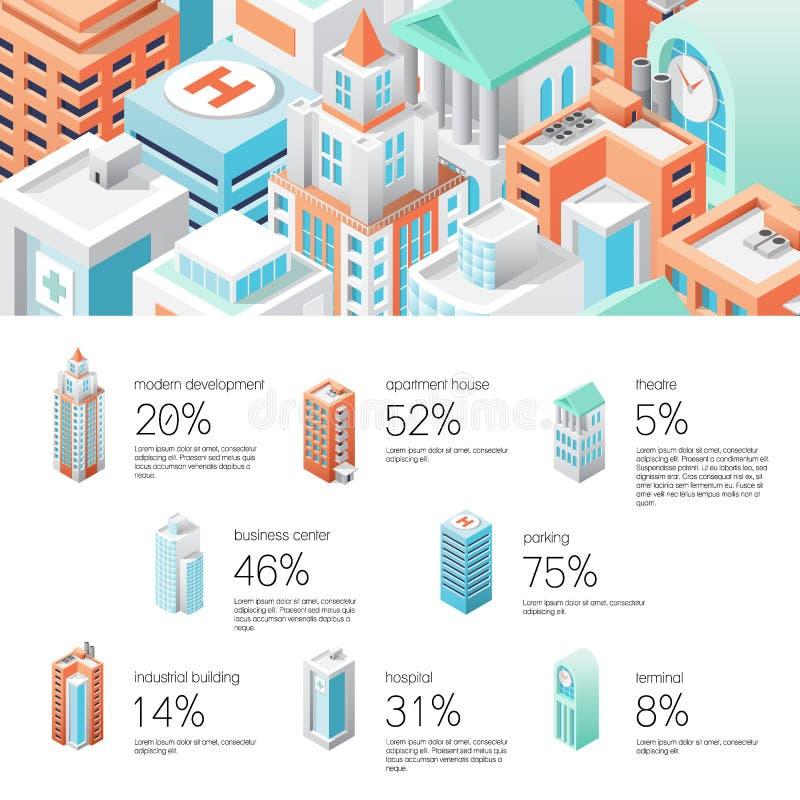 Ville isométrique infographic En-tête avec différents bâtiments et illustration stock