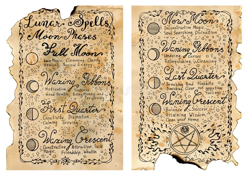 Download Worn Pages Of Old Book With Magic Spells Stock Illustration