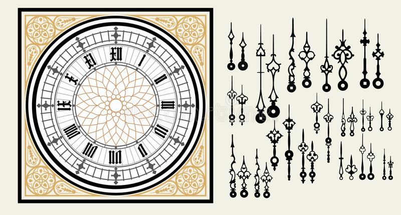 Vintage Clock dial with set hands in the Victorian style. Vector editable template vector illustration