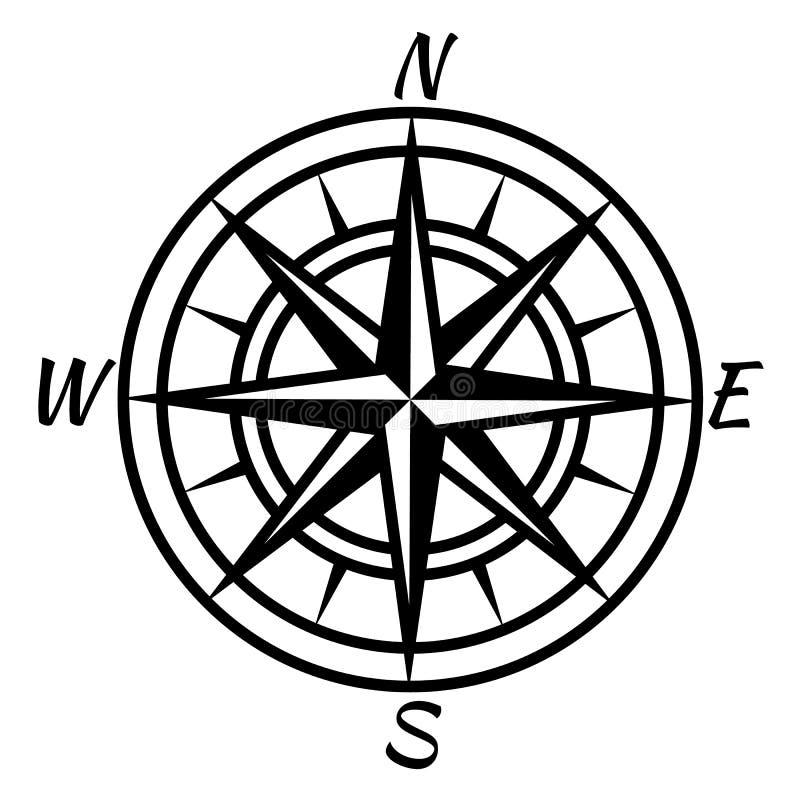 Vintage compass. Retro nautical marine mapping symbol for treasure world advenure map. Vector wind rose icon royalty free illustration