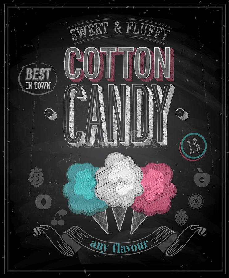 Cotton Candy Sign: Vintage Cotton Candy Poster