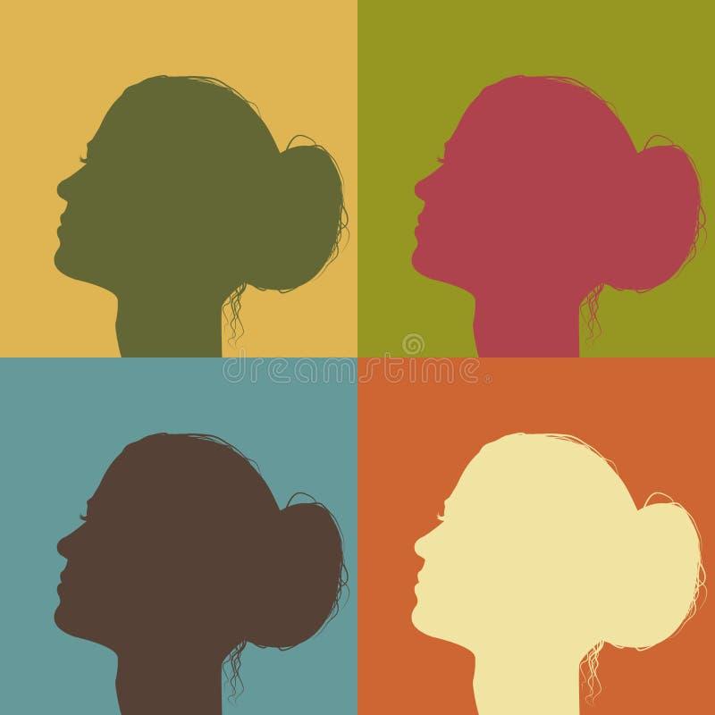 kvinno profiler