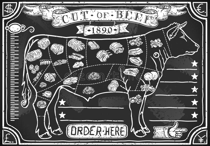 Vintage Graphic Blackboard for Butcher Shop. Detailed illustration of a Vintage Graphic Blackboard for Butcher Shop Illustration in EPS10 with color space in RGB