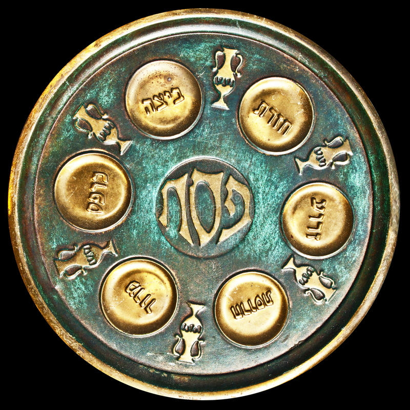 Free Vintage Passover Seder Plate Royalty Free Stock Photography - 27541587