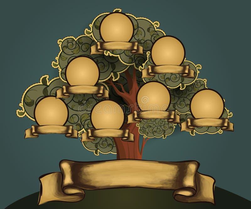 Family Tree Design Template Stock Vector Illustration Of Frame