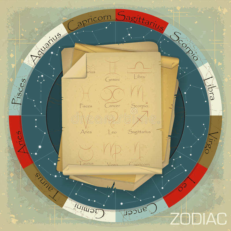 Vintage zodiac circle stock illustration