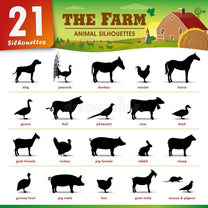 Vinte silhuetas de um animal de exploração agrícola ilustração do vetor