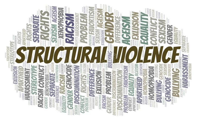 Violência estrutural - tipo de discriminação - nuvem da palavra ilustração royalty free