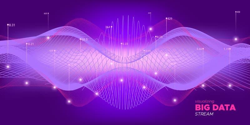 Violet Complex Big Data. Statistic Background. Big Data Infographic. Violet 3d Abstraction. System Visualization. Particle Motion. Background Statistic. Big stock illustration