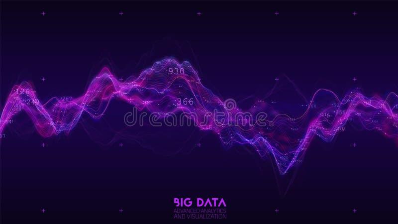 Violett vågvisualization för stora data Futuristiskt infographic Estetisk design för information Visuell datakomplexitet royaltyfri illustrationer