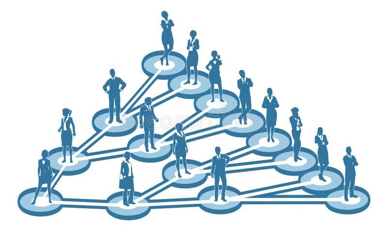 Viraal Marketing Bedrijfsnetwerkconcept stock illustratie