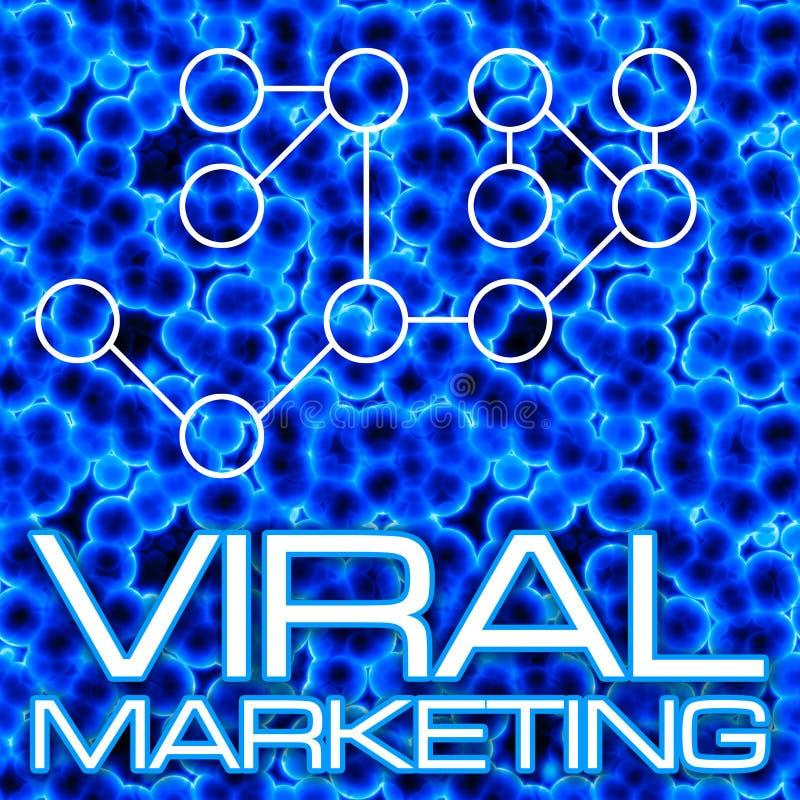 Virenmarketing-Diagramm lizenzfreie abbildung