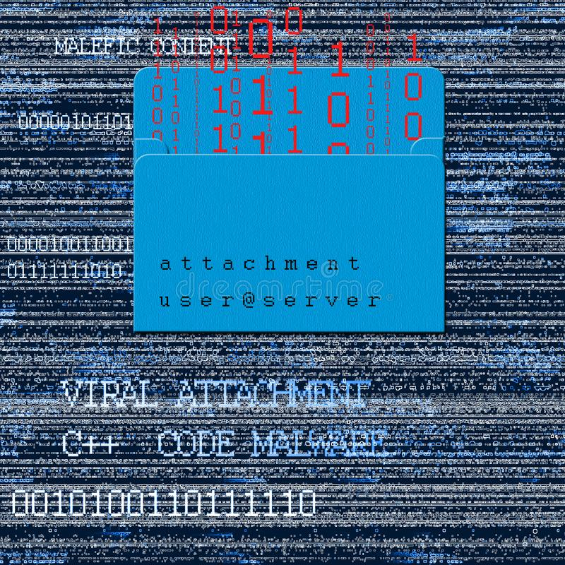 Virenzubehör lizenzfreies stockbild