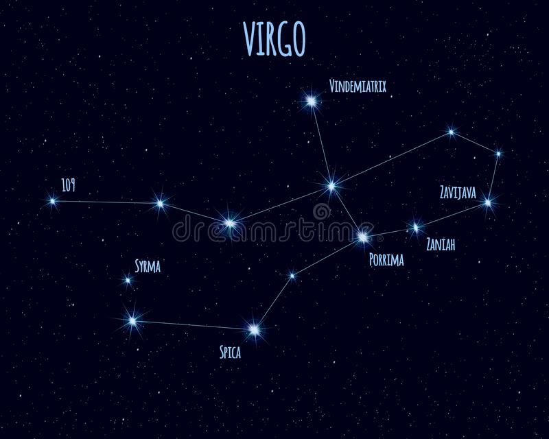 Astrology: SPICA (The Royal Behenian Kabbalistic Star) Stock