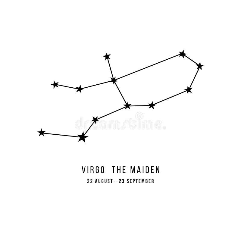 Virgo de la constelación del zodiaco stock de ilustración