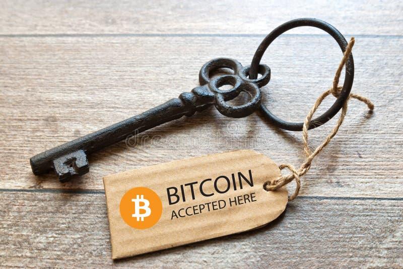 bitcoin árdiagram india)