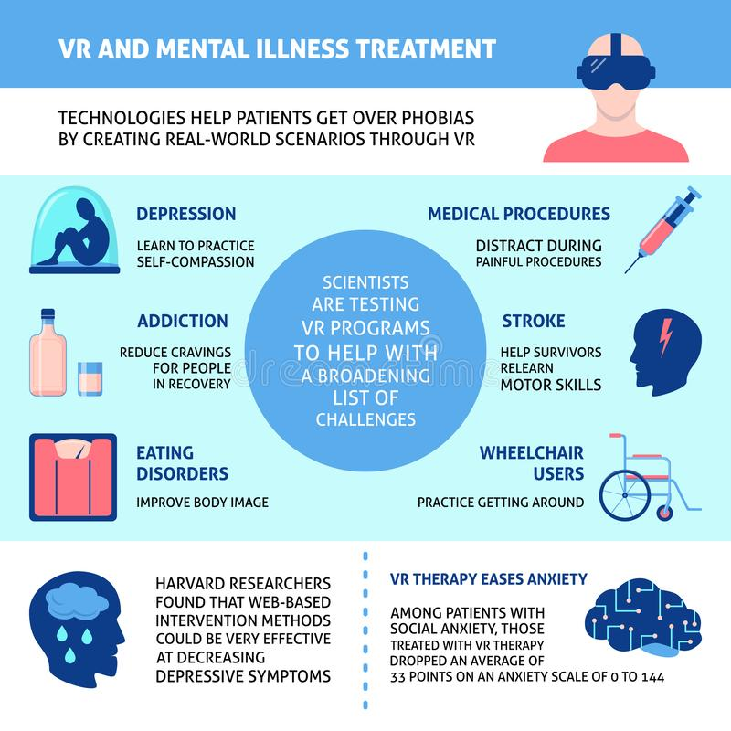 Virtual reality and mental illness treatment infographic vector illustration