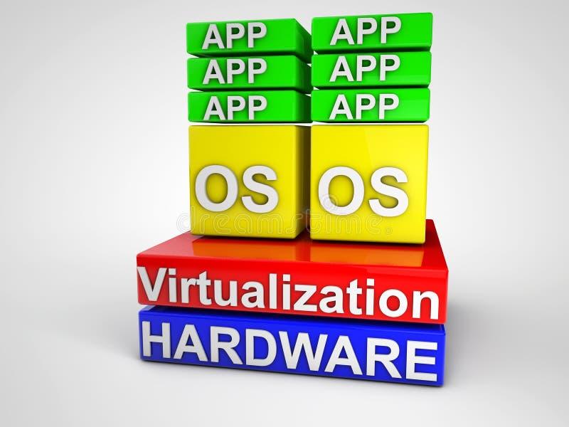 Virtualisatie vector illustratie