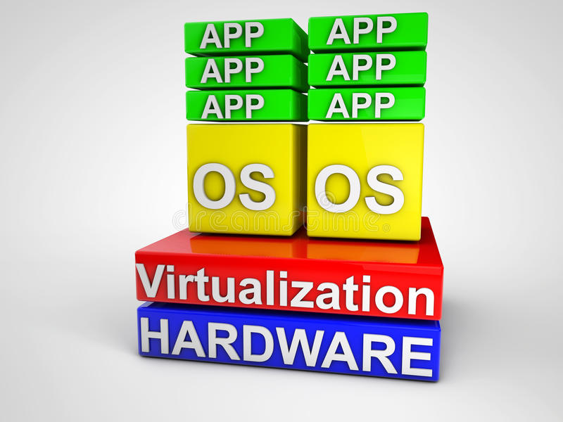 Virtualization vektor illustrationer