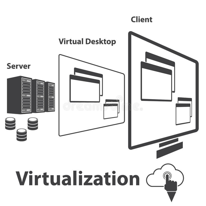 Virtualization computing and Data management concept. Vector royalty free illustration
