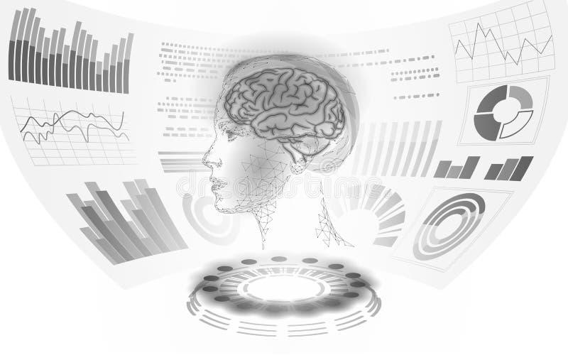 Virtuelle Assistenten-HUD-Benutzerdisplaytechnologie Roboterunterst?tzung k?nstlicher Intelligenz AI Chatbot-Frauengehirn neural stock abbildung