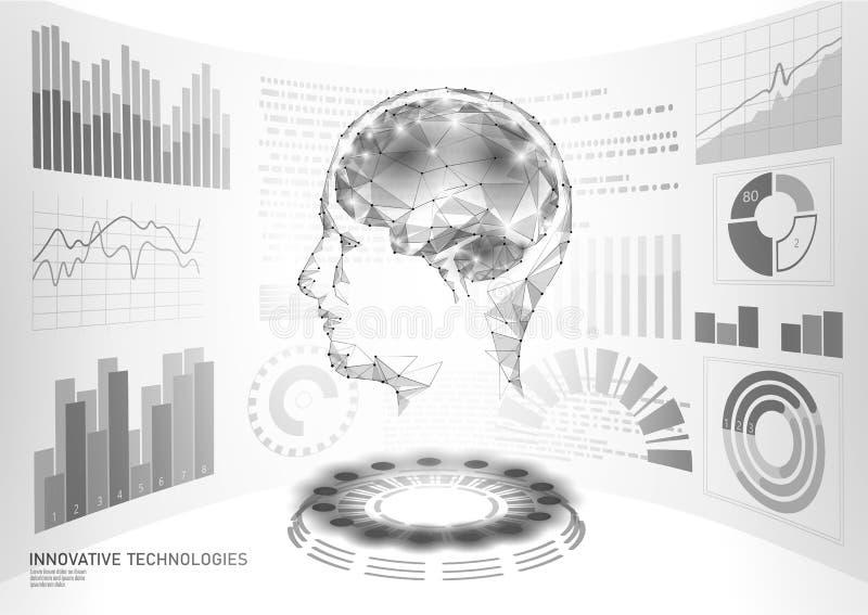 Virtuelle Assistenten-HUD-Benutzerdisplaytechnologie Roboterunterst?tzung k?nstlicher Intelligenz AI Menschliches Gehirn Chatbot  lizenzfreie abbildung