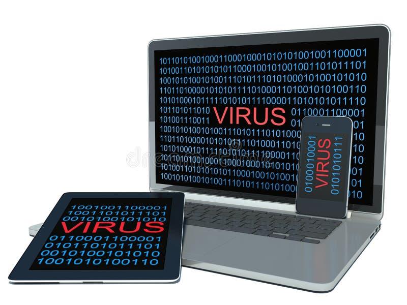 Virus auf Computer stock abbildung