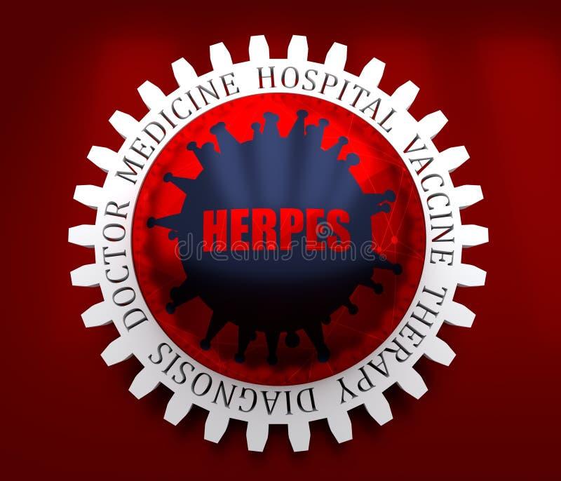 Virus av herpes royaltyfri illustrationer