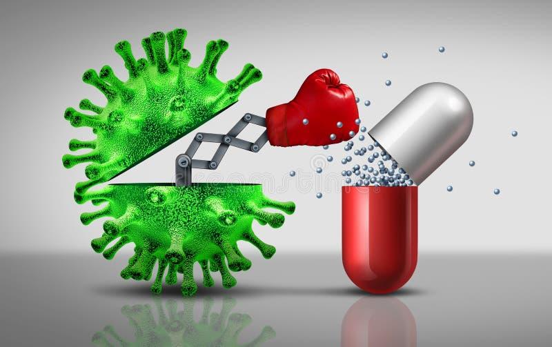 Virus bestand tegen antibiotica vector illustratie