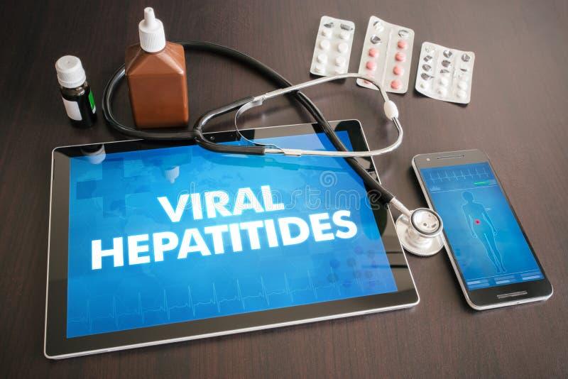 Virus- diagnosläkarundersökning för hepatitides (den släkta leversjukdomen) arkivfoton