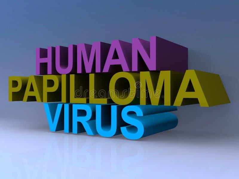 Virus du papillome humain illustration stock