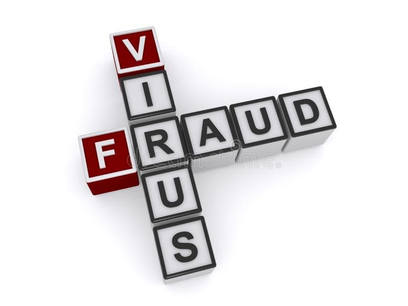 Virus fraud word block. On white background royalty free stock photo