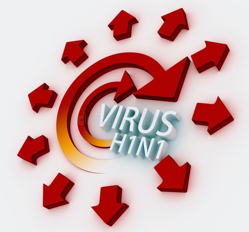 virus h1n1 vektor illustrationer