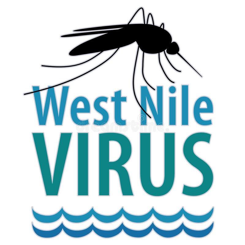 Virus het West- van Nijl royalty-vrije illustratie