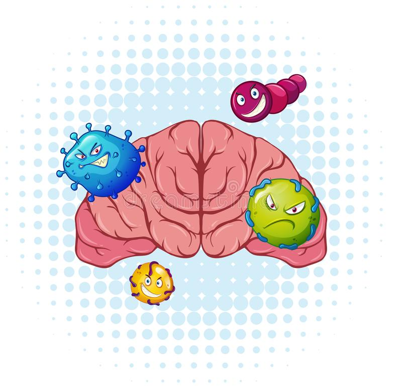 Virus and human brain royalty free illustration